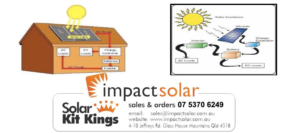 impact solar beerwah glasshouse mountains sunshine coast qld