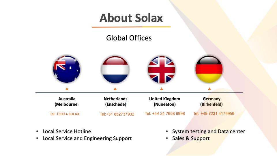 Soltaro Solar Inverter - Impact Solar Sunshine Coast