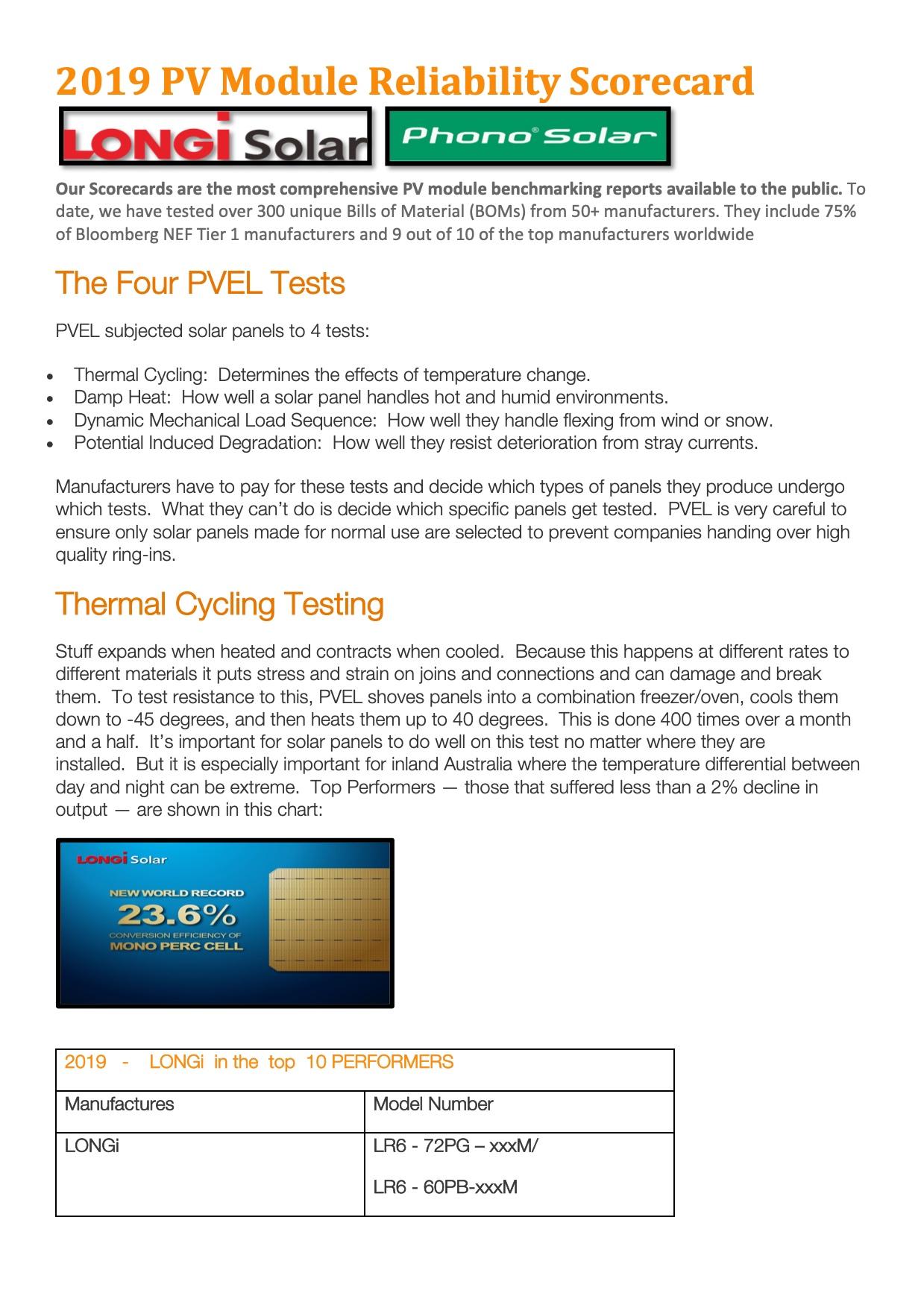 2019 PV Module Reliability Scorecard