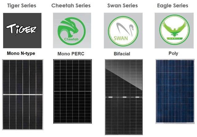 Jinko_solar_panel_range_2020